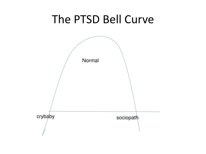 The PTSD Bell Curve