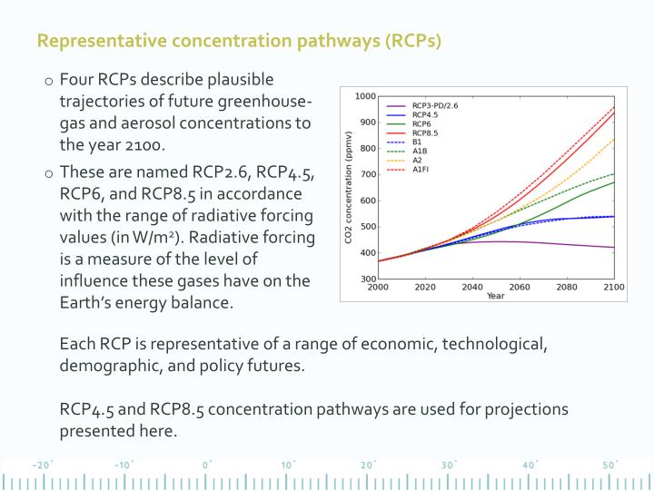 Representative concentration pathways (RCPs)