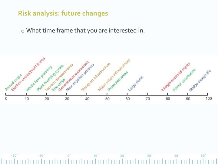 Risk analysis: future changes