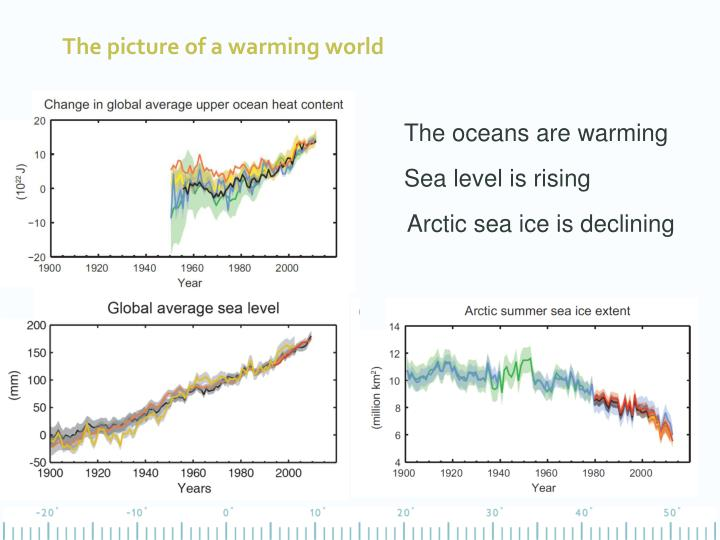 The picture of a warming world