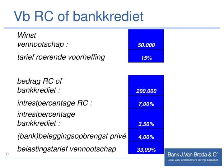 Vb RC of bankkrediet