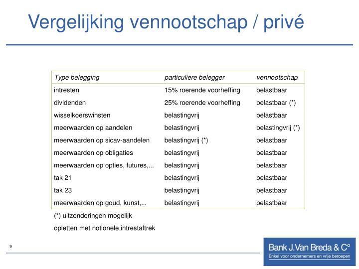 Vergelijking vennootschap / privé