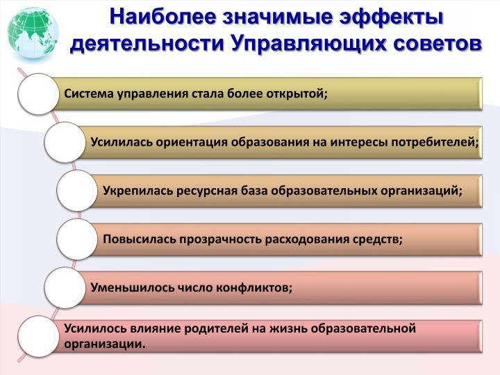 Наиболее значимые эффекты деятельности Управляющих советов