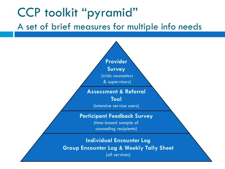 "CCP toolkit ""pyramid"""