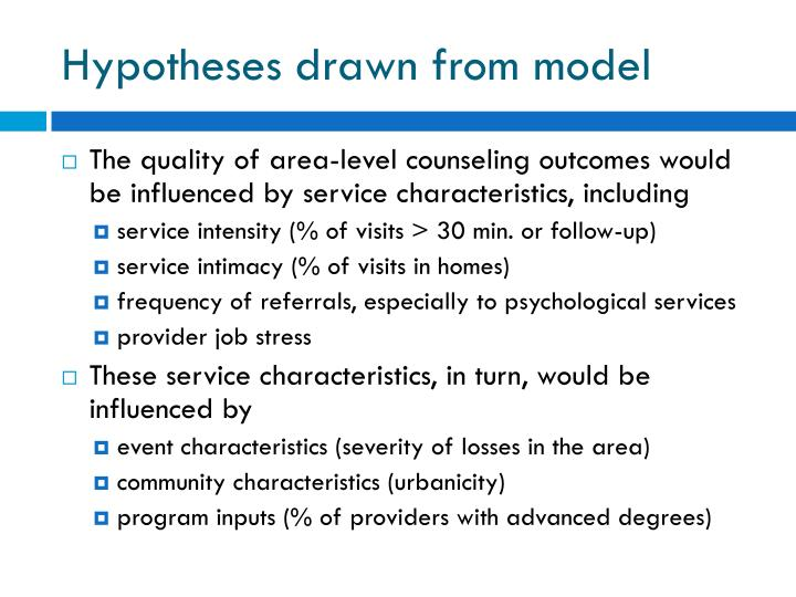 Hypotheses drawn from model