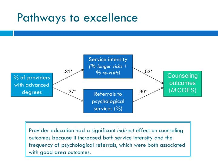Pathways to excellence