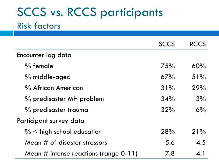 SCCS vs. RCCS participants