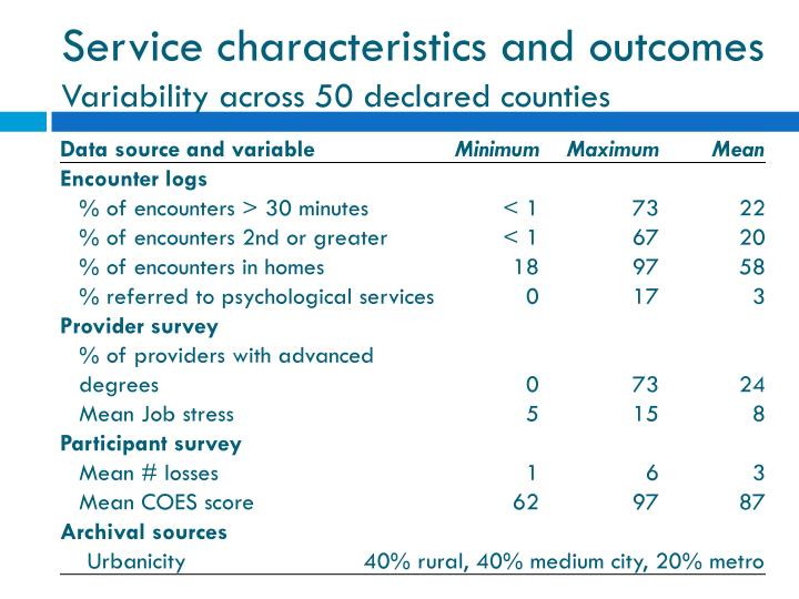 Service characteristics and outcomes