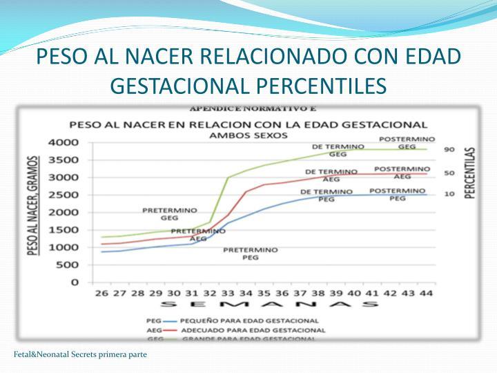 PESO AL NACER RELACIONADO CON EDAD GESTACIONAL PERCENTILES