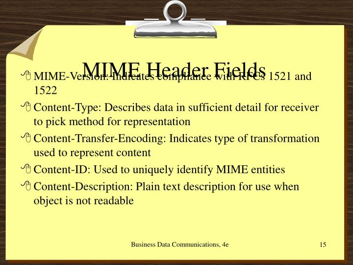 MIME Header Fields