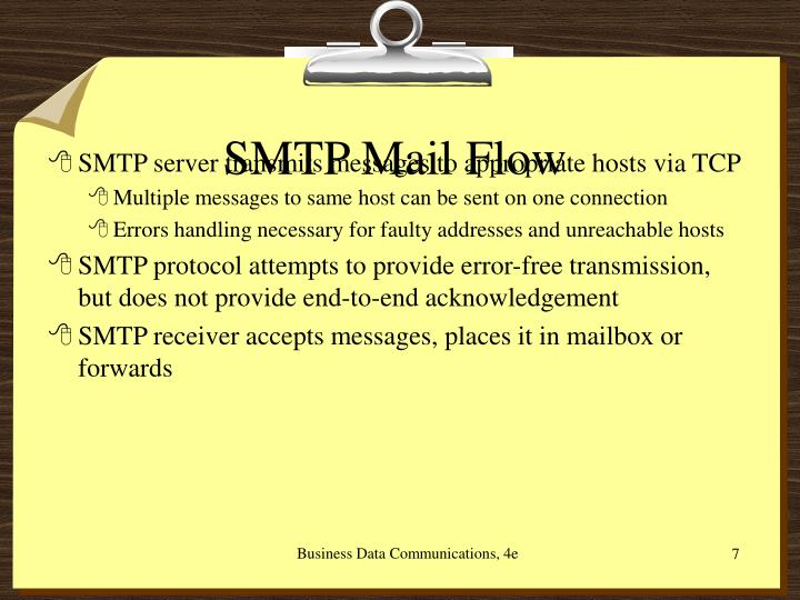 SMTP Mail Flow