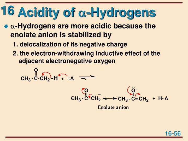 Acidity of