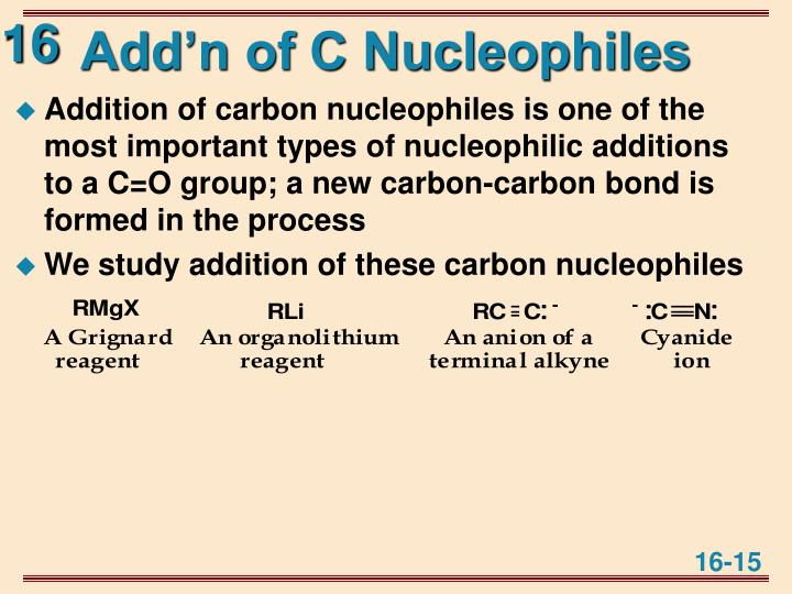 Add'n of C Nucleophiles