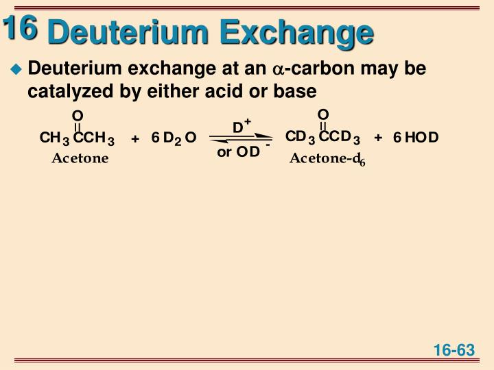 Deuterium Exchange