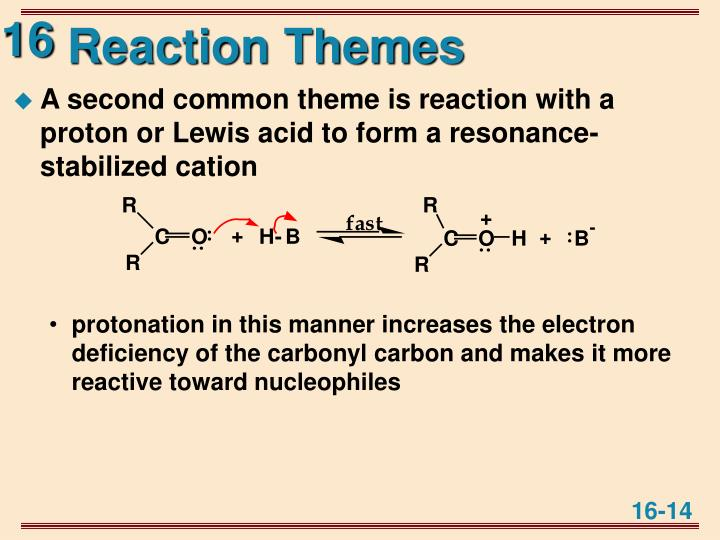 Reaction Themes