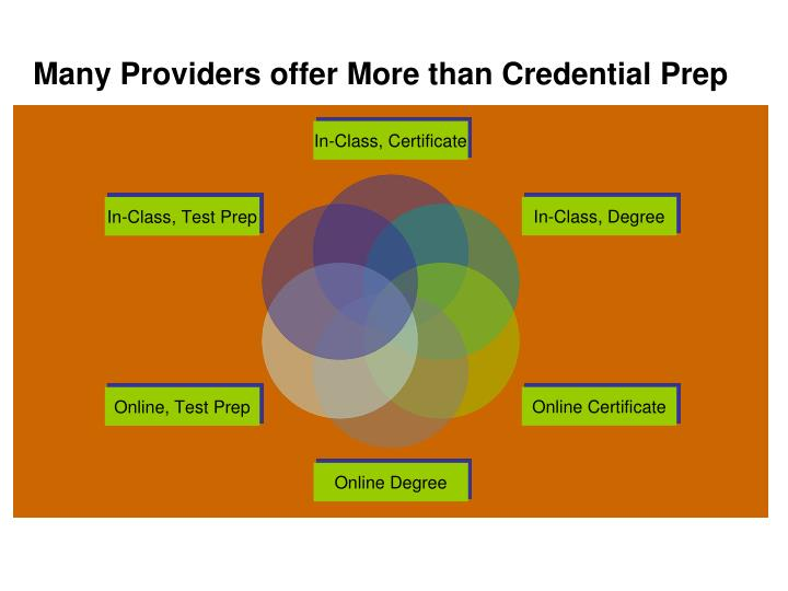 Many Providers offer More than Credential Prep