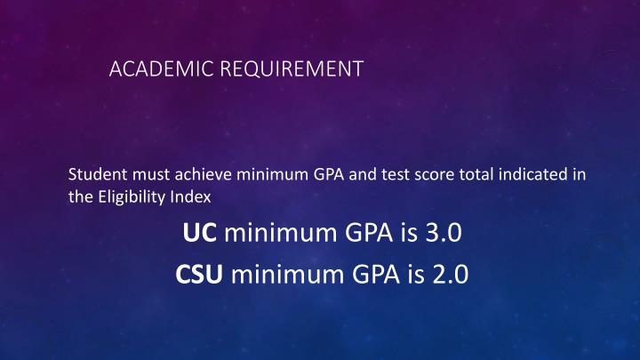 Academic Requirement