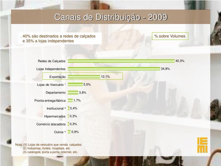 Canais de Distribuição - 2009