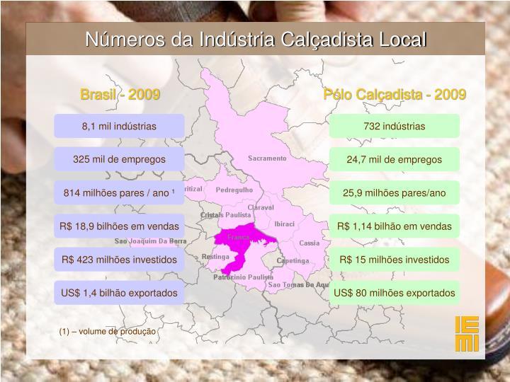 Números da Indústria Calçadista Local