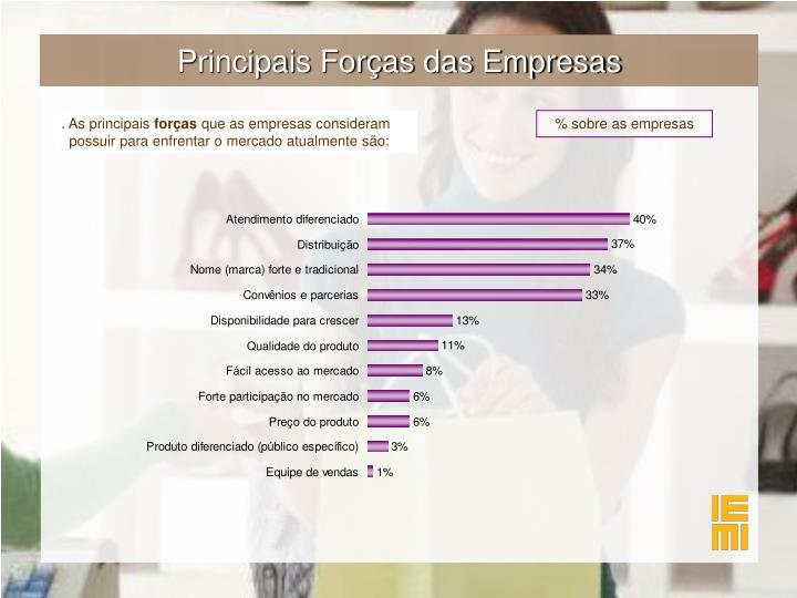 Principais Forças das Empresas
