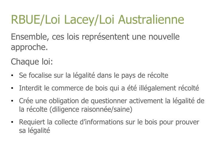 RBUE/Loi Lacey/Loi Australienne