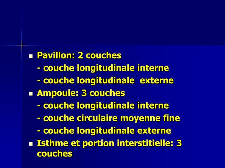 Pavillon: 2 couches