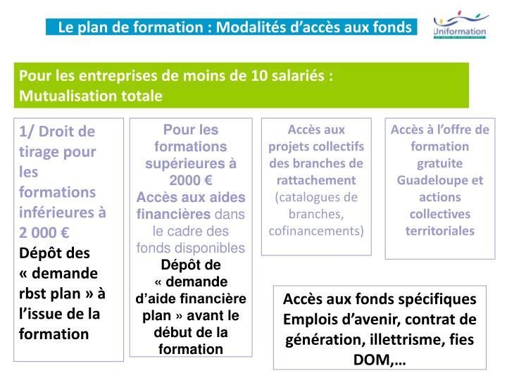 Le plan de formation : Modalités d'accès aux fonds