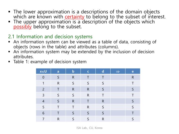 The lower approximation is a descriptions of the domain objects which are known with