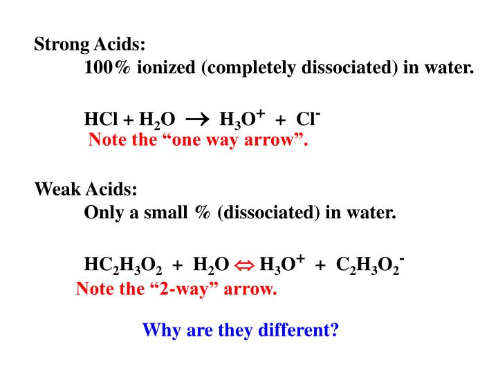 Strong Acids: