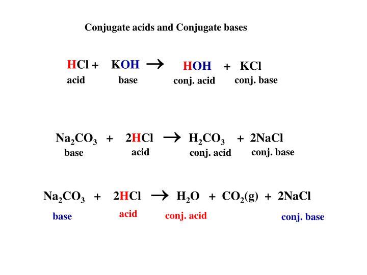 Conjugate acids and Conjugate bases