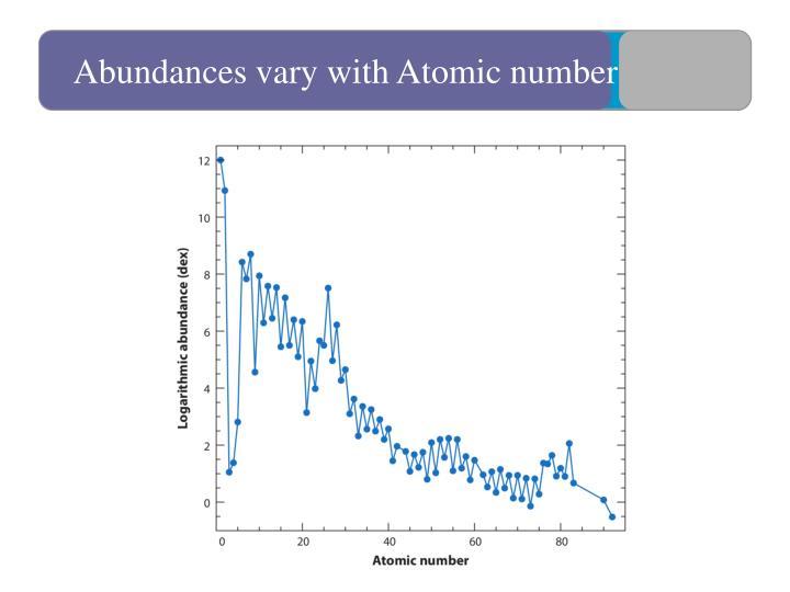 Abundances vary with Atomic number