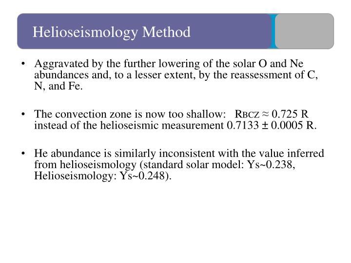 Helioseismology Method