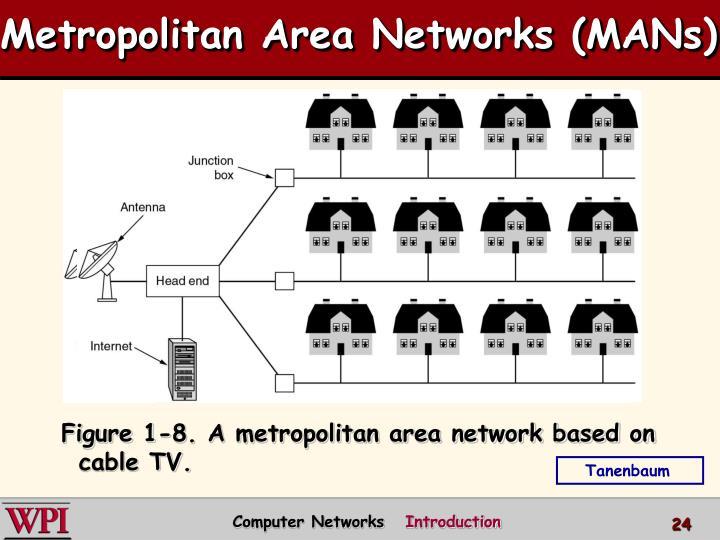 Metropolitan Area Networks (MANs)
