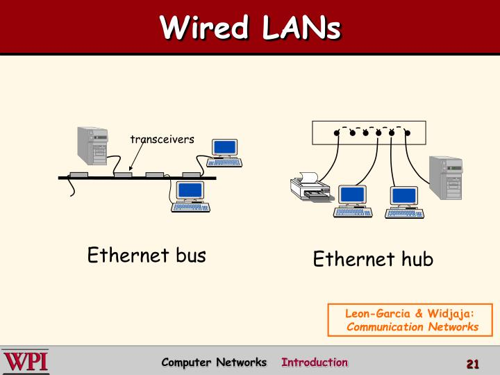 Wired LANs