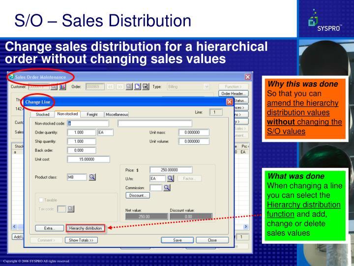 S/O – Sales Distribution