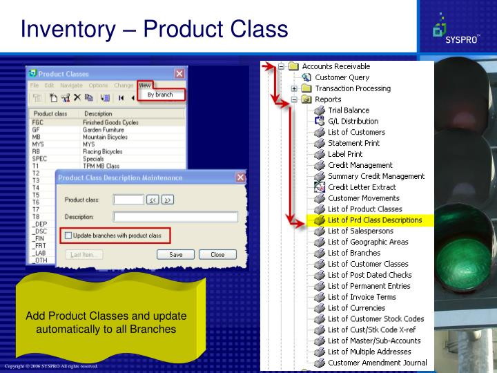 Inventory – Product Class