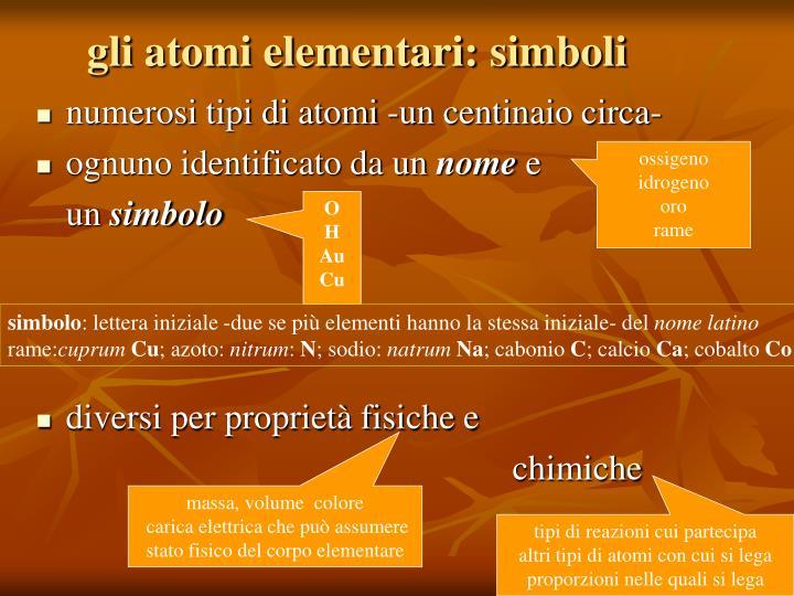 gli atomi elementari: simboli