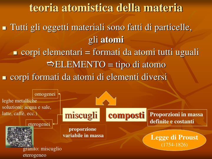 teoria atomistica della materia