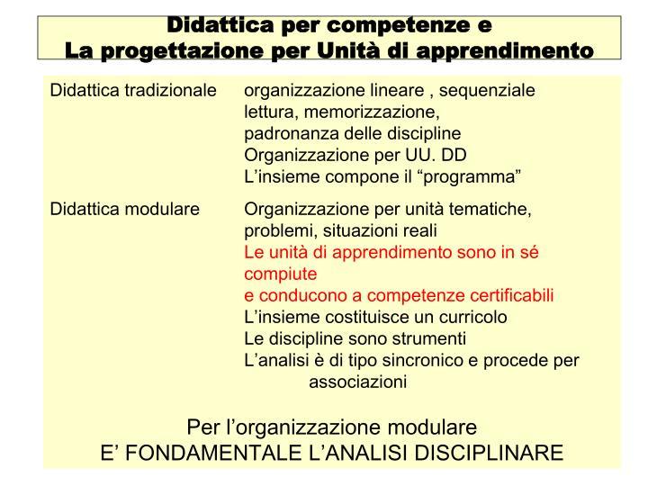 Didattica per competenze e