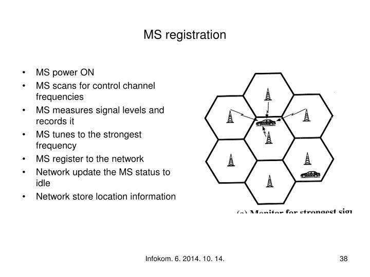 MS registration