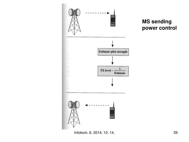 MS sending power control