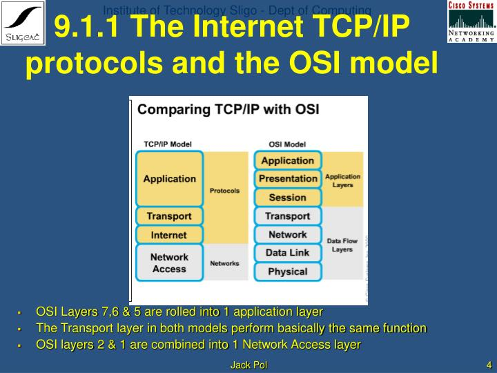 9.1.1 The Internet TCP/IP protocols and the OSI model