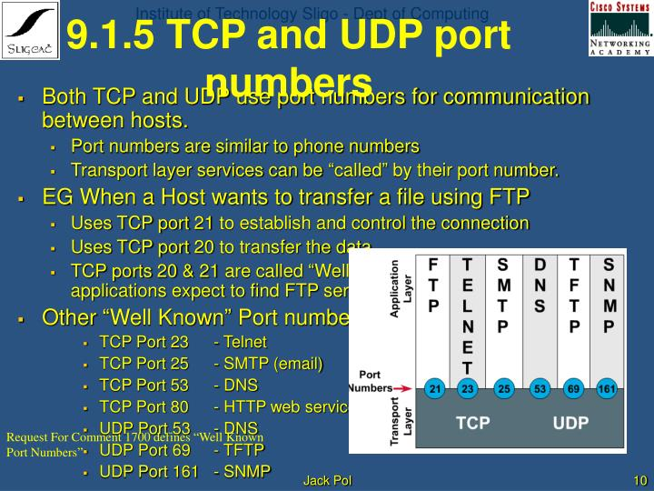 9.1.5 TCP and UDP port numbers