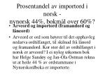 prosentandel av importord i norsk nynorsk 44 bokm l over 60