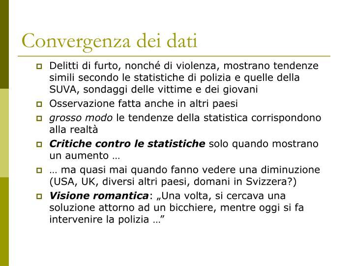 Convergenza dei dati