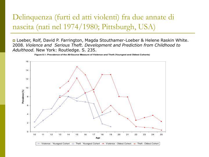 Delinquenza (furti ed atti violenti) fra due annate di nascita (nati nel 1974/1980; Pittsburgh, USA)