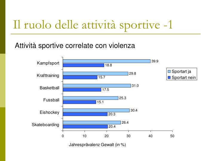 Il ruolo delle attività sportive -1