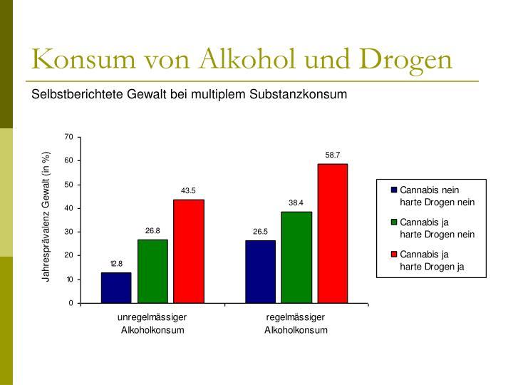 Konsum von Alkohol und Drogen
