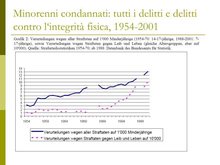 Minorenni condannati: tutti i delitti e delitti contro l'integrità fisica, 1954-2001