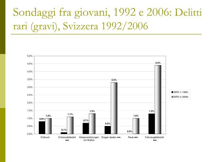 Sondaggi fra giovani, 1992 e 2006:
